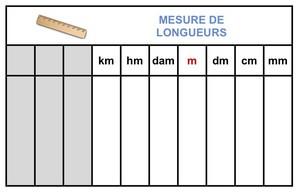 tableau conversion longueur cm1